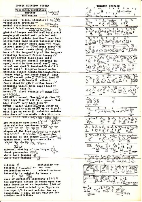 Inlay for Audio Arts supplement Jean-Paul Curtay, Body Music showing an iconic notation system