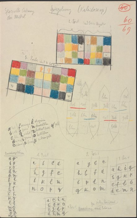 Paul Klee's teaching notes on pictorial creation