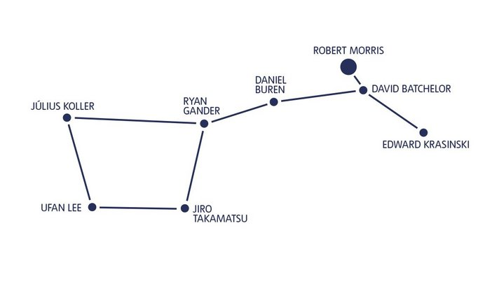 Diagram showing connecting artworks in the Robert Morris room, part of Constellations at Tate Liverpool