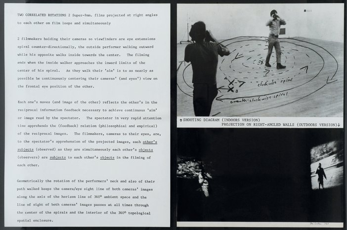 Dan Graham Two Correlated Rotations 1970–2 Details and photographs of a performance