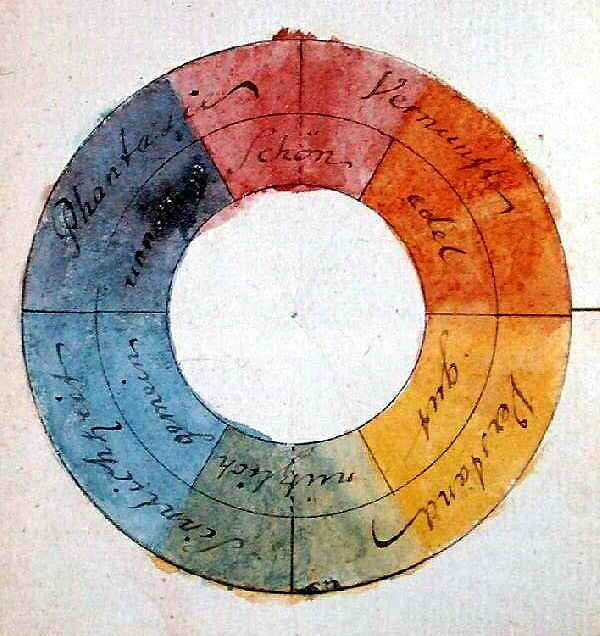 Goethes Symmetric Colour Wheel 1809