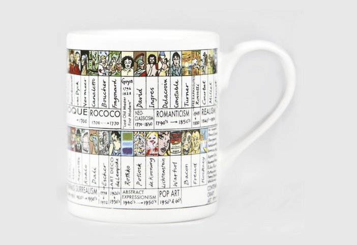 Art History mug, National Portrait Gallery, £10.00