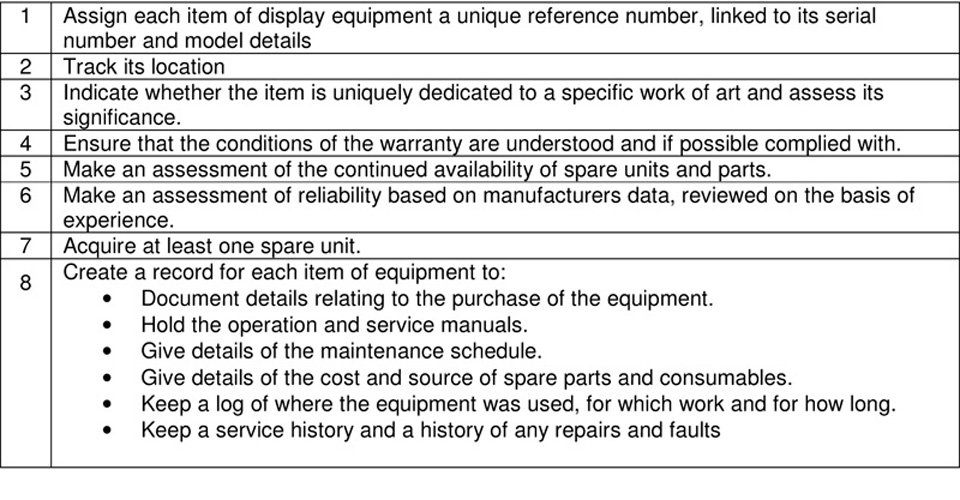 Basic guidelines for the management of display equipment