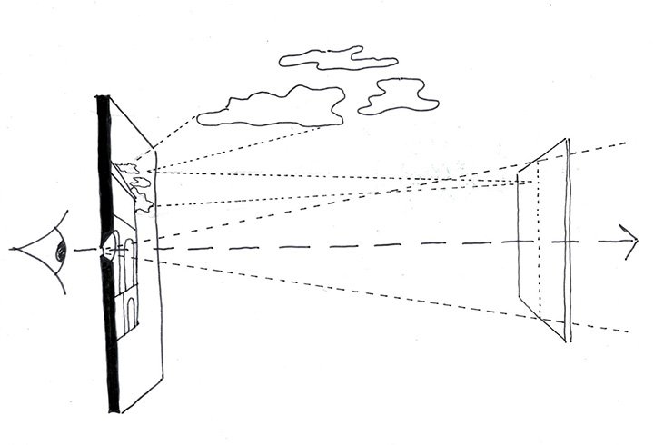 Diagram Of Filippo Brunelleschis First Experiment