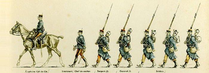 Planche 2. Infanterie de ligne (Plate 2: Infantry of the Line) Illustration from Jean Augé, L'Armée française d'Août 1914, Paris 1935