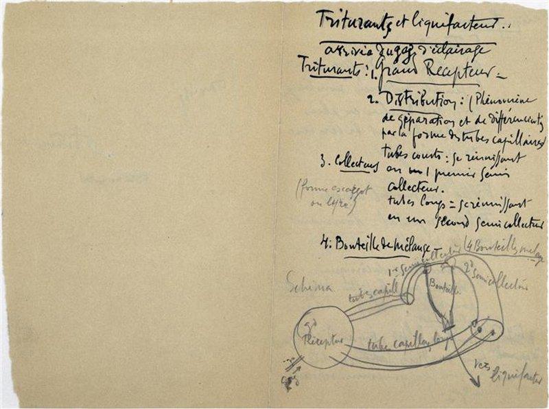 """Marcel Duchamp Note autographe pour """"Le grand verre"""" : Triturants et liquéfacteur [n° 1, 2, 3, 4, 5, 6, 7], 1912–68"""