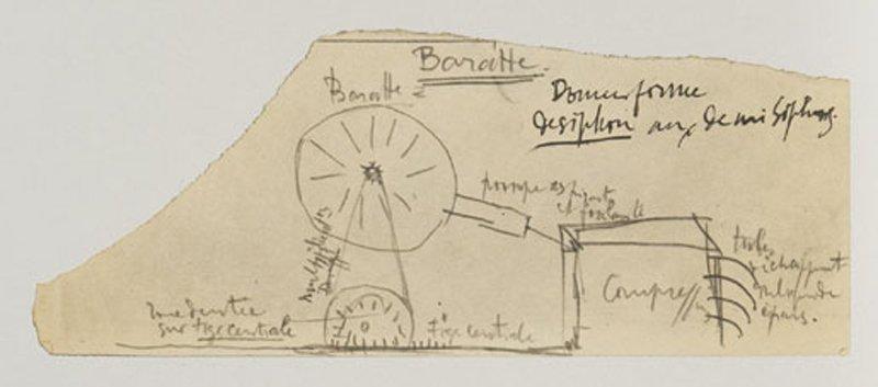"""Marcel Duchamp Note autographe pour """"Le grand verre"""" : Baratte, 1912–68"""