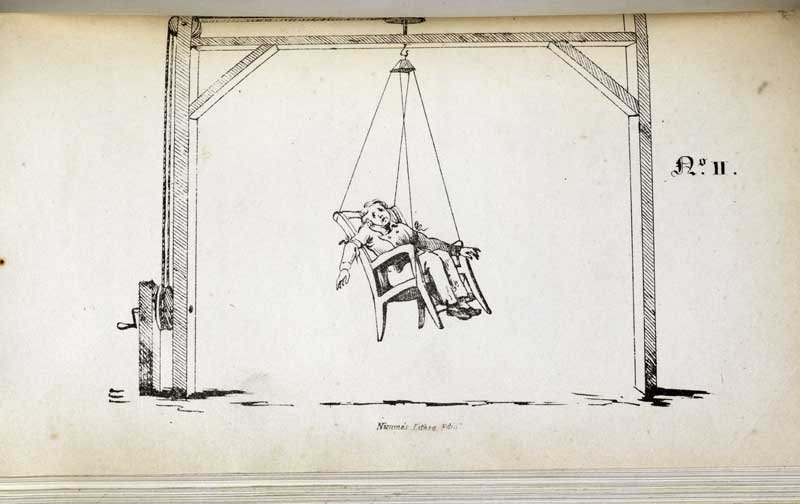 Rotatory Machine From Alexander Morison, Cases of Mental Disease, 1828