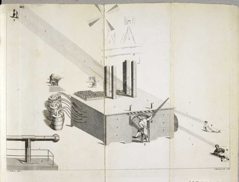 The Air Loom From Haslam, Illustrations of Madness, p.181