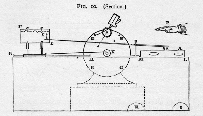 Apparatus for recording the emanation of psychic force from a medium