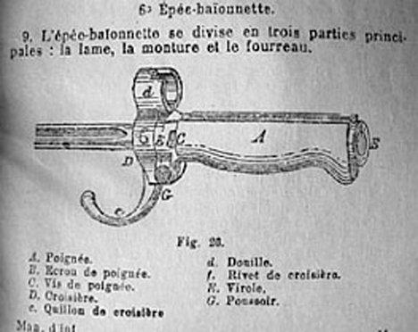 Epée-baïonette (Sword-bayonet) Illustration from Charles Lavauzelle, Manuel d'Infanterie à l'usage des sous-officiers, caporaux, et élèves caporaux (Infantry Manual for non-commissioned officers, corp