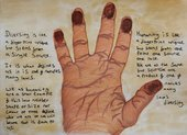 a hand with writing around it