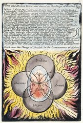 William Blake, Milton (Copy A) plate 32, c.1804–11