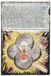 William Blake, Milton (Copy A) plate 32, c.1804–11