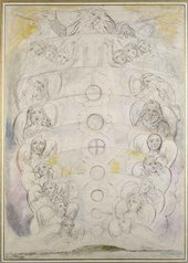 William Blake The Deity, from whom proceed the Nine Spheres (illustration to the Divine Comedy, Paradiso XXVIII), 1824–7