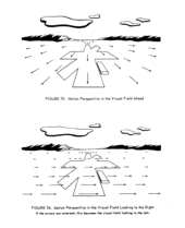 Fig.19 Diagrams illustrating the deformation of the visual field at high velocity, published in James J. Gibson, The Perception of the Visual World (1950), p.121