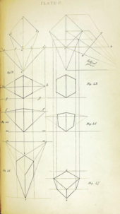 A page of eight drawings of a cube seen from different viewpoints.
