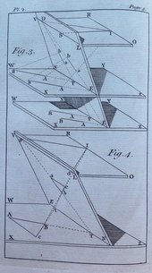 A page showing two diagrams, each consisting of a number of lines and rectangles positioned at different angles and labelled with letters.