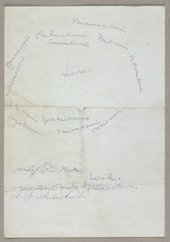 Text-based sketch which groups a number of 'isms' – including phenomenalism, realism, sensualism, and spiritualism – around the central concept of 'truth'