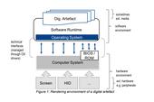 Emulation-based preservation strategy for software-based art