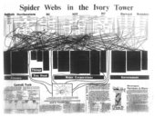 'Spider Webs in the Ivory Tower', Centrefold spread in the Old Mole, 14–23 October 1969