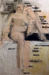 Larry Rivers, Parts of the Body – French 1962