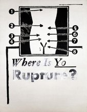 Andy Warhol, Where is Your Rupture? 1961