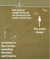 A diagram showing, in detail, scratches on the varnish of the painting
