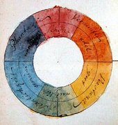 Goethe's symmetric colour wheel, 1809