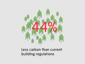 The new Tate Modern will generate 44% less carbon than current building regulations require