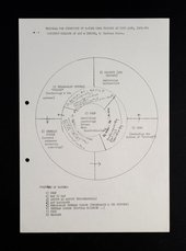 Teaching plan by Barbara Reise