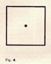 Wassily Kandinsky Fig.4 from Punkt und Linie zur Fläche, Albert Langen, Munich 1926