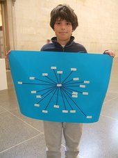 kid with mind map