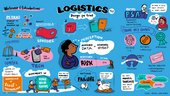 Detailed cartoon-style illustration mapping key themes including challenges, risks and goals of the project