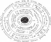 Pen drawing of a series of circles with writing in it, like a mind map